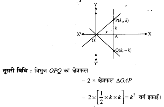 UP Board Solutions for Class 11 Maths Chapter 10 Straight Lines 8.1