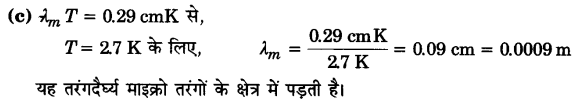 UP Board Solutions for Class 12 Physics Chapter 8 Electromagnetic Waves Q14