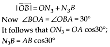 NCERT Solutions for Class 11 Physics Chapter 4 Motion of plane 12