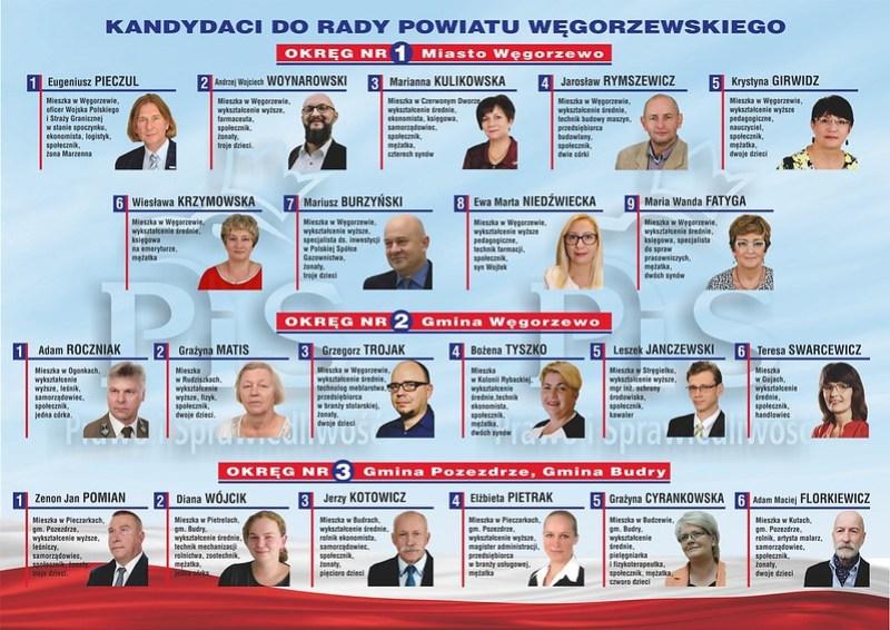 wegorzewo_powiat_kandydaci