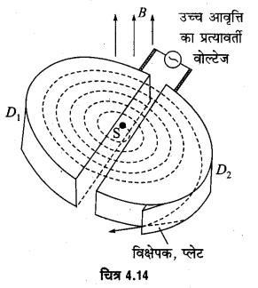 UP Board Solutions for Class 12 Physics Chapter 4 Moving Charges and Magnetism LAQ 1