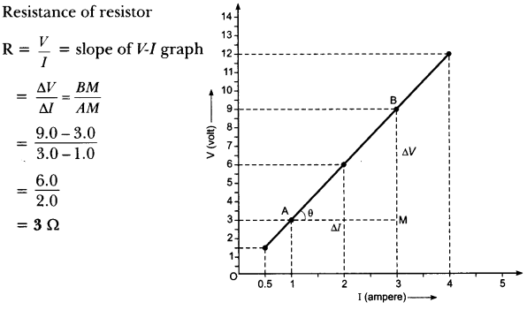 CBSE Sample Papers for Class 10 Science Paper 10 12