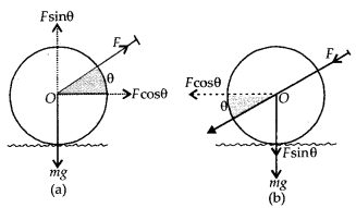 NCERT Solutions for Class 11 Physics Chapter 5 Law of Motion 23