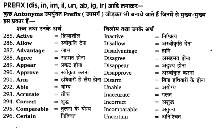 UP Board Solutions for Class 11 English Vocabulary Chapter 6 Antonyms 20