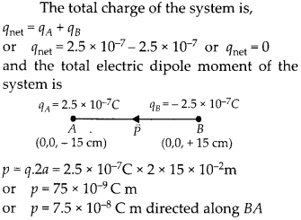 NCERT Solutions for Class 12 Physics Chapter 1 Electric Charges and Fields 7