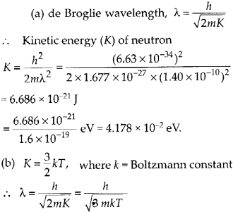vedantu class 12 physics Chapter 11 Dual Nature of Radiation and Matter 29