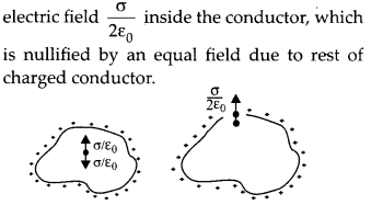NCERT Solutions for Class 12 Physics Chapter 1 Electric Charges and Fields 31