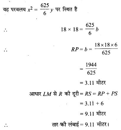 UP Board Solutions for Class 11 Maths Chapter 11 Conic Sections 3.1