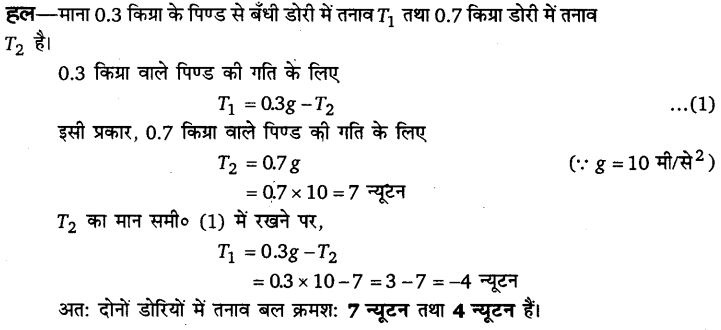 UP Board Solutions for Class 11 Physics Chapter 5 Laws of motion 71