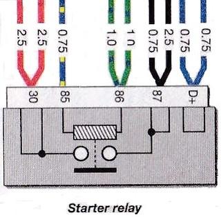 6 Series-Starter Relay