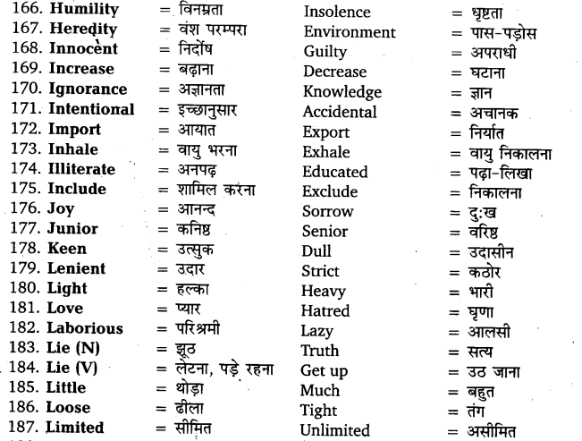 UP Board Solutions for Class 11 English Vocabulary Chapter 6 Antonyms 12