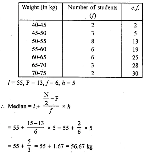 RD Sharma Class 10 Solutions Chapter 15 Statistics Ex 15.4 9a
