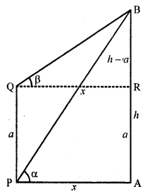 RD Sharma Class 10 Solutions Chapter 12 Heights and Distances Ex 12.1 - 69
