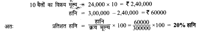 UP Board Solutions for Class 7 Maths Chapter 7 वाणिज्य गणित 31