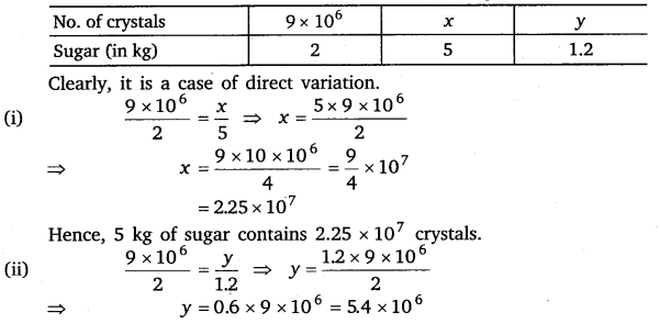 NCERT Solutions for Class 8 Maths Chapter 13 Direct and Inverse Proportions 12