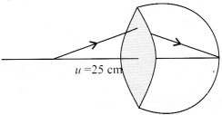 NCERT Solutions for Class 12 Physics Chapter 9 Ray Optics and Optical Instruments 065