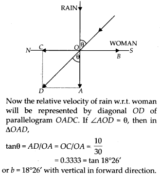 NCERT Solutions for Class 11 Physics Chapter 4 Motion of plane 15