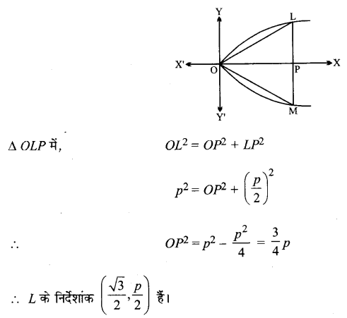 UP Board Solutions for Class 11 Maths Chapter 11 Conic Sections 8