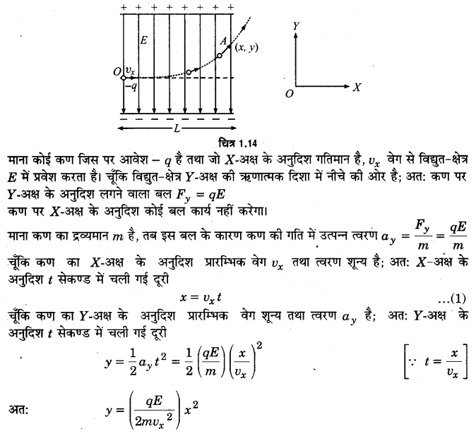 UP Board Solutions for Class 12 Physics Chapter 1 Electric Charges and Fields Q33