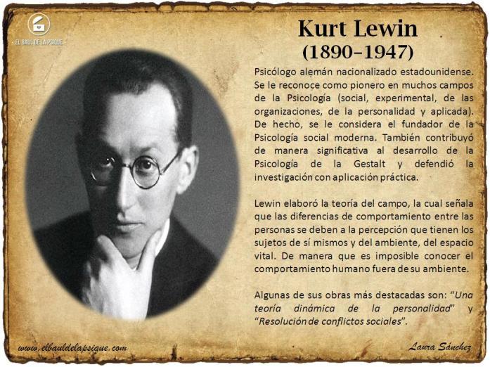 El Baúl de los Autores: Kurt Lewin