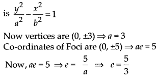 NCERT Solutions for Class 11 Maths Chapter 11 Conic Sections 44