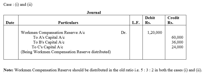 TS Grewal Accountancy Class 12 Solutions Chapter 3 Change in Profit Sharing Ratio Among the Existing Partners Q14