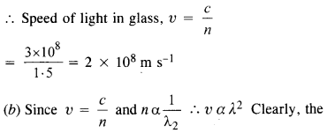 NCERT Solutions for Class 12 physics Chapter 10 Wave optics.1