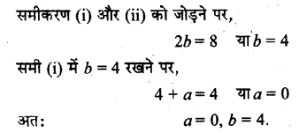 UP Board Solutions for Class 11 Maths Chapter 13 Limits and Derivatives 13.1 28.2