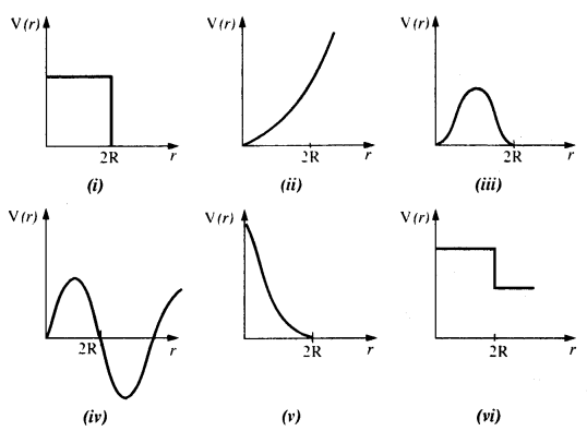 NCERT Solutions for Class 11 Physics Chapter 6 Work