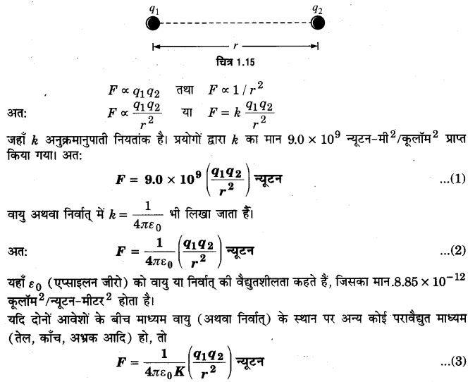 UP Board Solutions for Class 12 Physics Chapter 1 Electric Charges and Fields SAQ 1