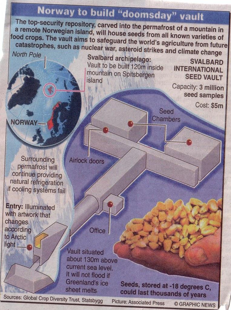 Norway's doomsday vault