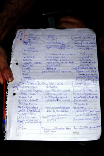 Lista de bloggers
