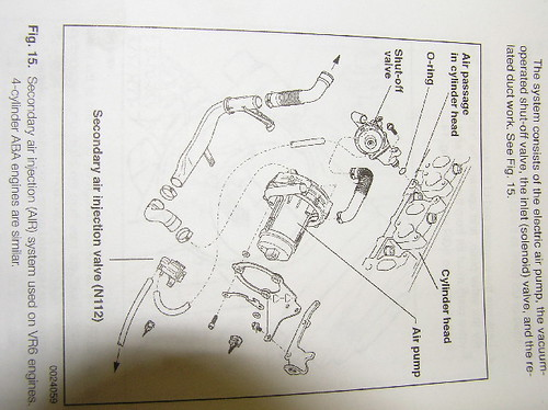VWVortex  Vacuum hose diagram for obd21997 VR6