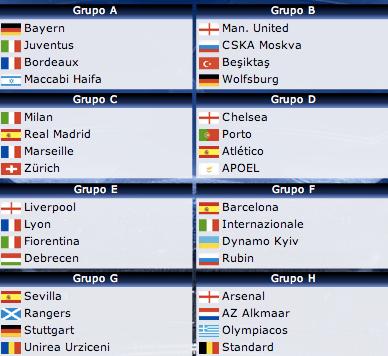 Fase Grupos Champions League 2009/10