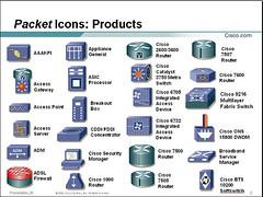 produk cisco icon