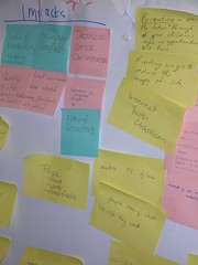 Post-it notes detailing impacts of global warming on Vietnam.