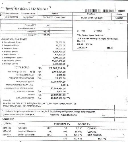 Bukti Bonus OXY Rp.23.089.954,-