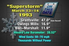 March_93_Superstorm