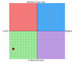 Political Compass II