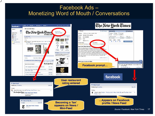 facebook fan pages - monetizing word of mouth