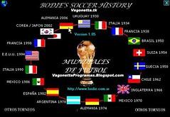 Bodie's Soccer 1