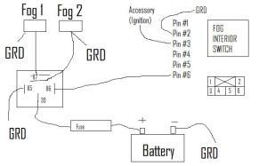 Subaru factory fog lights 91 legacy  legacycentral bbs