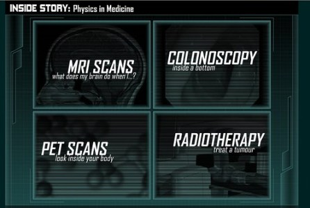 inside story: Physics in Medicine