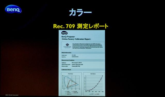 P2100450