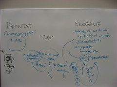Hypertext & Blogging Discussion 2