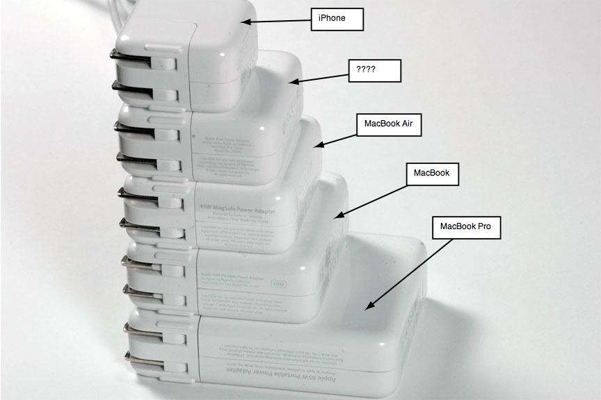 Cargadores Apple