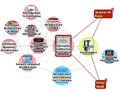 Map result for Enterprise architecture and books at amazon