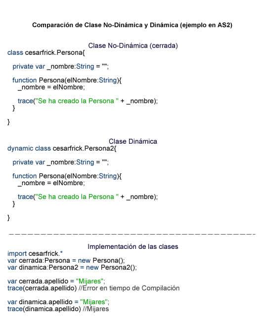 Clase Dinámica vs. Clase No-Dinámica