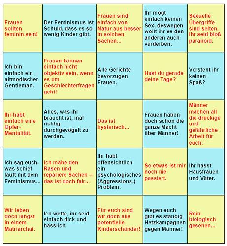 Anti-Feminist-Bingo