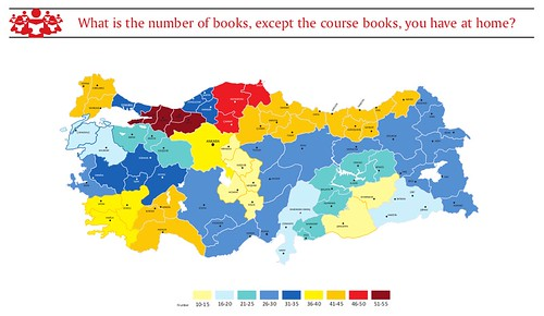 The number of books, except textbooks, at home - Turkey